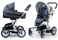 Сколько стоит детская коляска