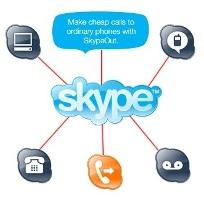 Что такое skype
